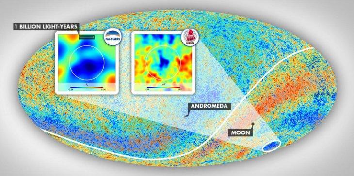 Resultado de imagen de La baja densidad del Universo